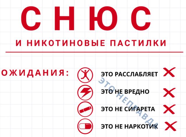 Профилактика употребления никотиносодержащей  продукции